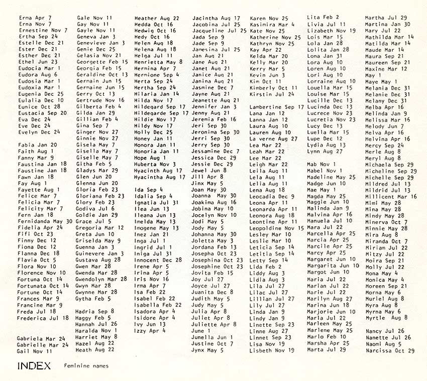 1982 Index Feminine Names